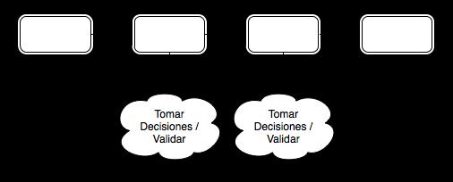 interaccionClasicaEntreProcessosYMotorDeInferencia