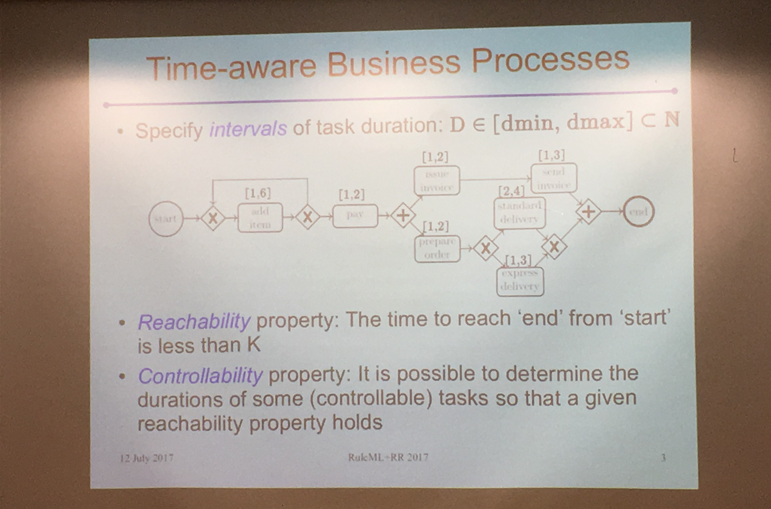 Time Aware Bpmn Salaboy Open Source Knowledge