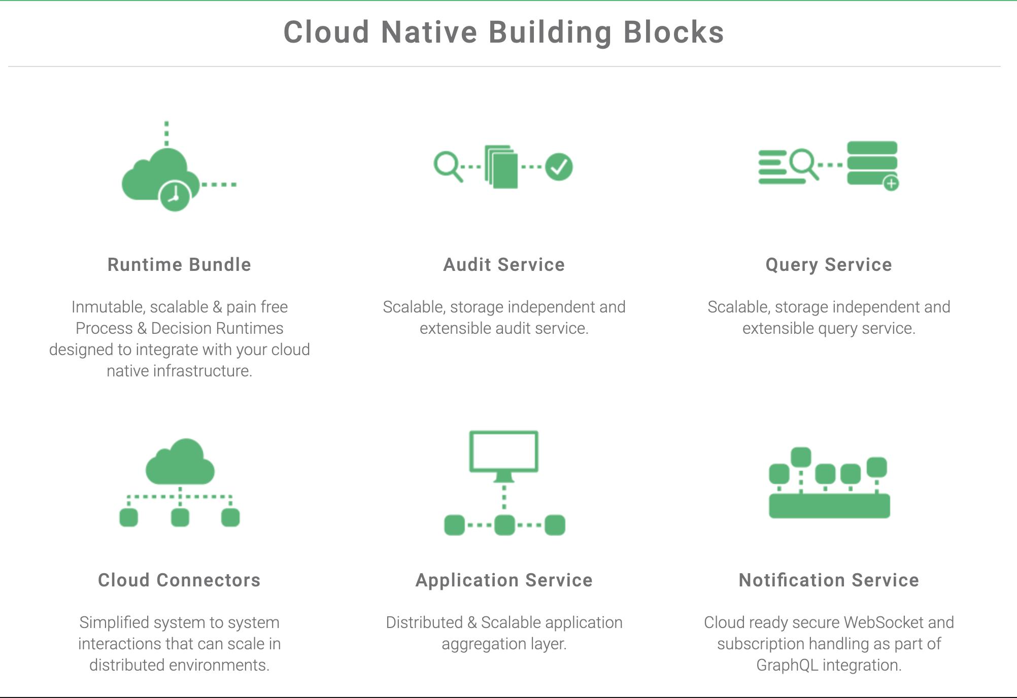 Activiti Cloud 7 0 0 GA Released – Salaboy (Open Source